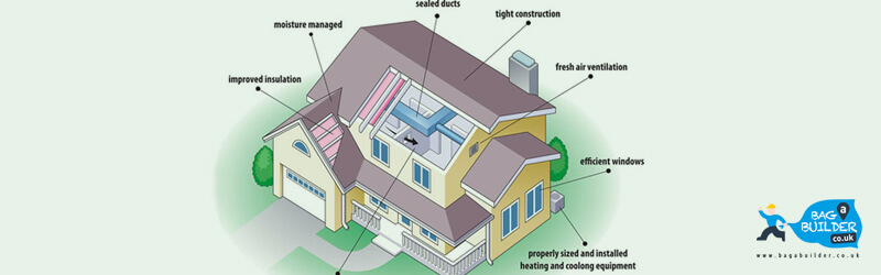 What Makes a New House More Efficient
