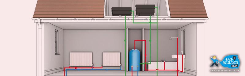 New Boiler Regulations in the UK